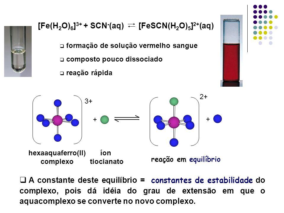[Fe(H2O)6]3+ + SCN-(aq) [FeSCN(H2O)5]2+(aq)